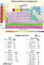 Tabelul Periodic al elementelor Carti
